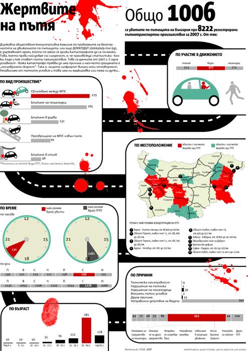 infographics/10