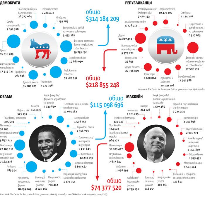 infographics/11