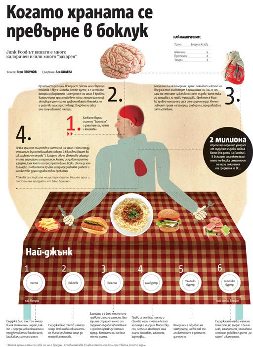 infographics/12