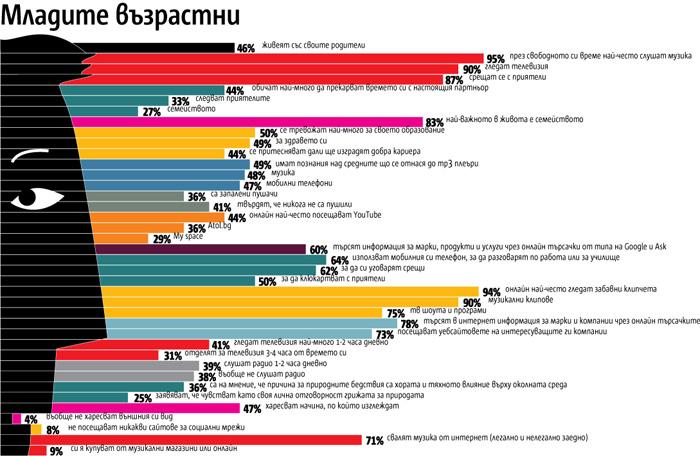 infographics/14