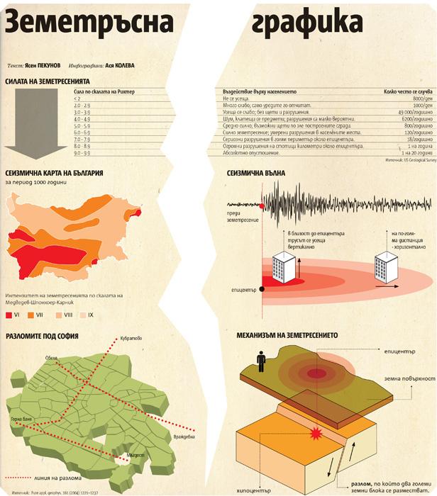 infographics/15