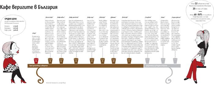 infographics/16