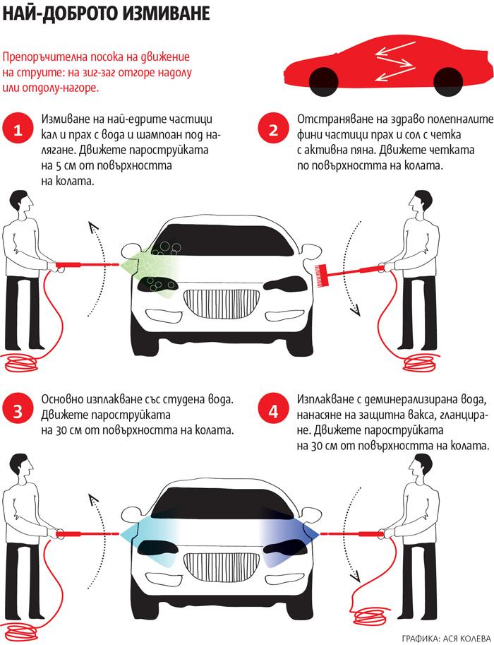 infographics/17