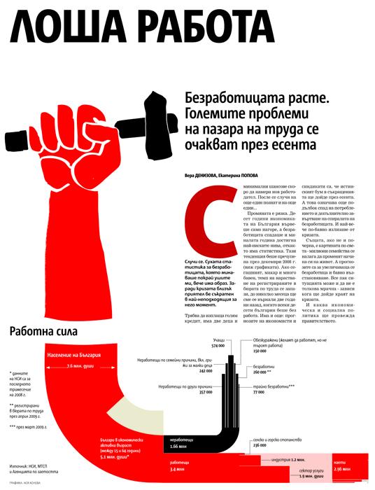 infographics/19