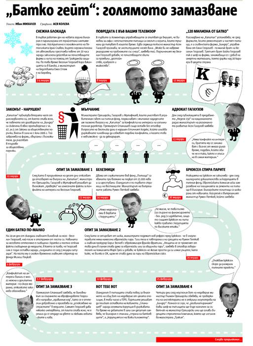 infographics/2