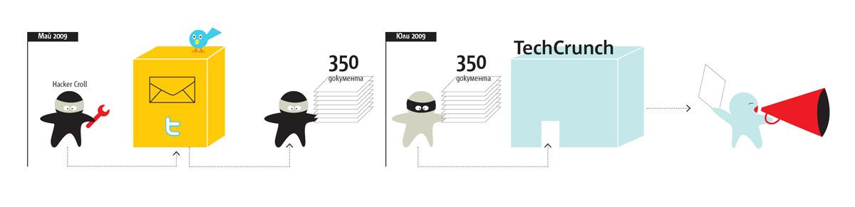 infographics/25