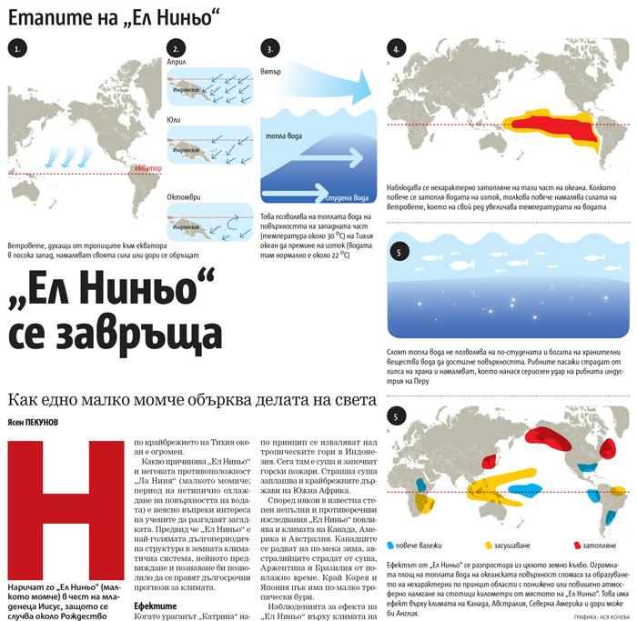 infographics/26