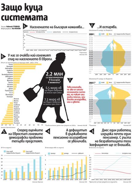 infographics/29