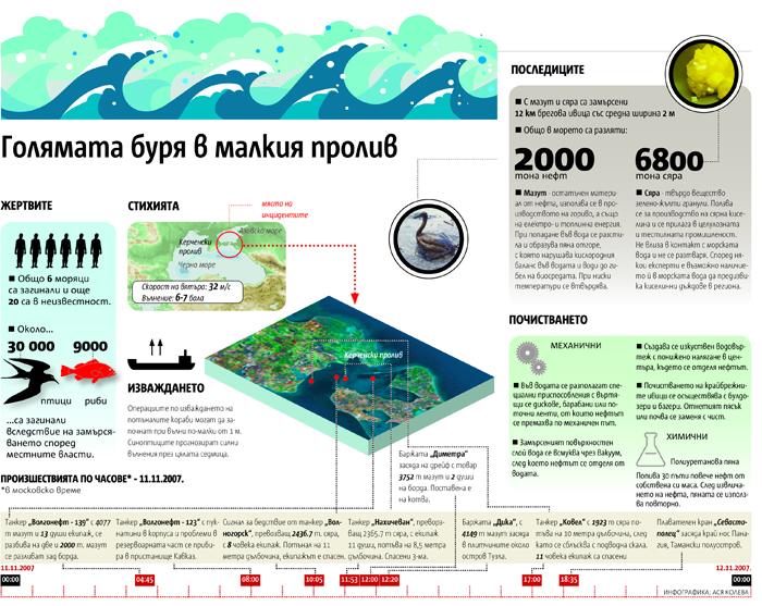infographics/3