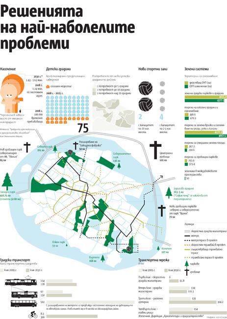 infographics/30