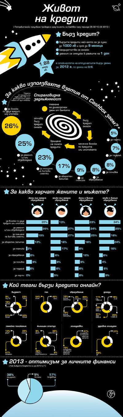 infographics/32