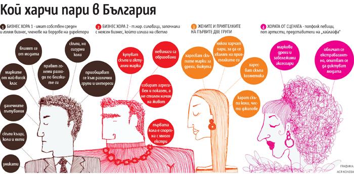 infographics/7