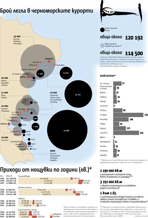 infographics/8