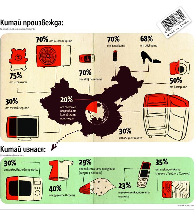 infographics/9